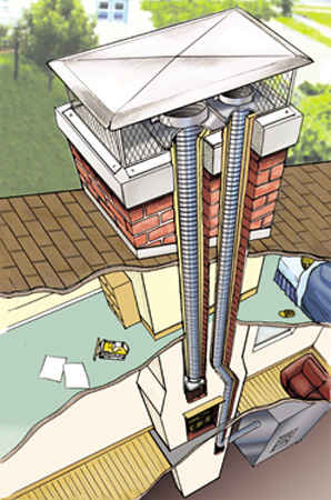 Chimney Relining Middle Georgia Chimney Sweeps Llc